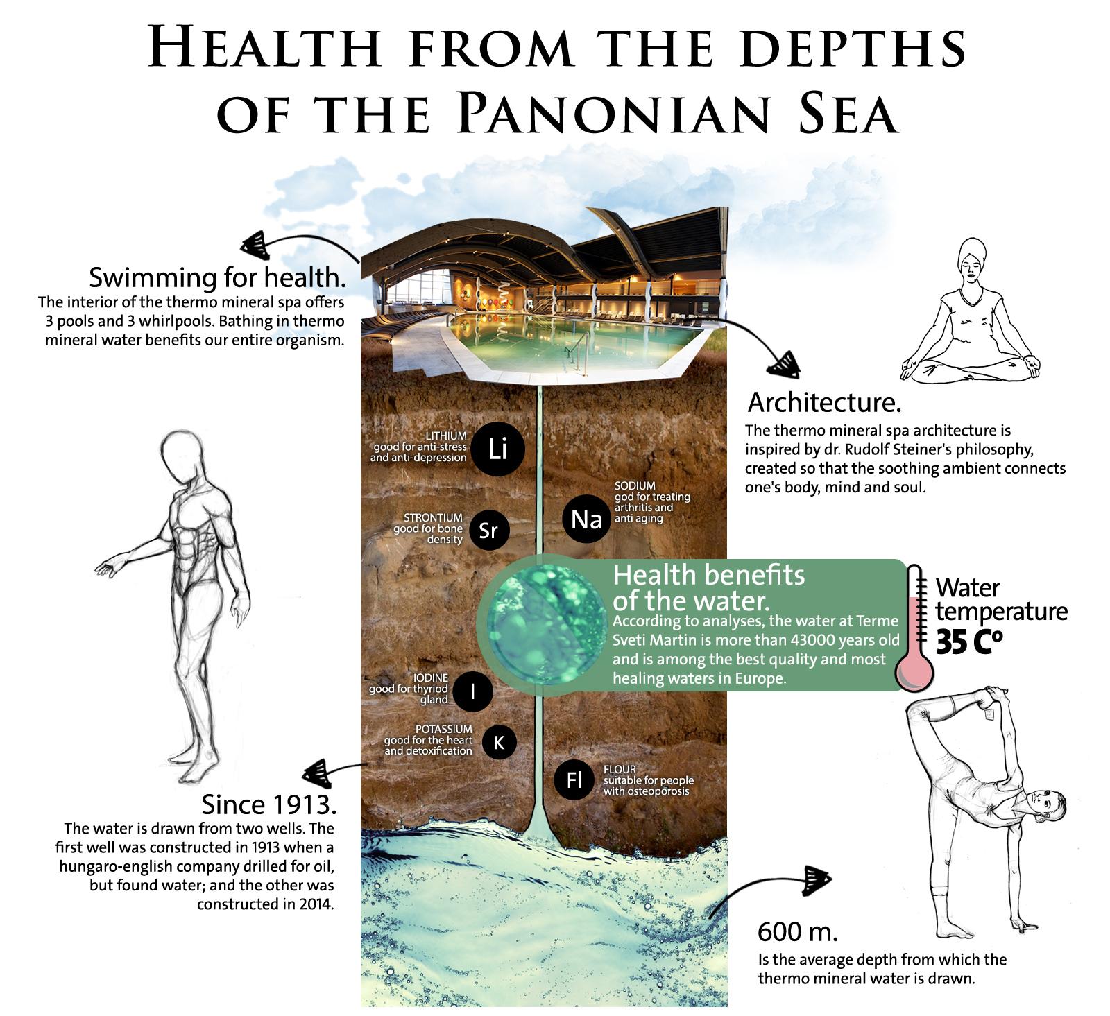 Ljekovita voda